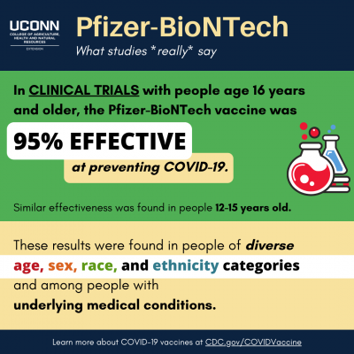 infographic about Pfizer vaccine
