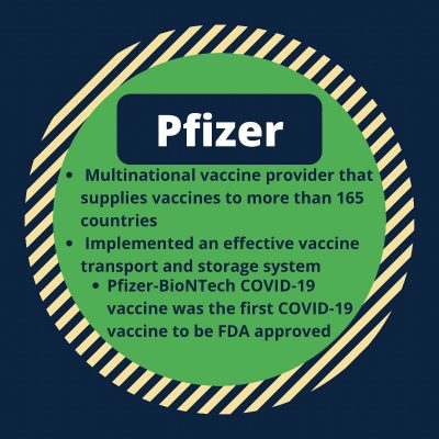 Pfizer facts infographic
