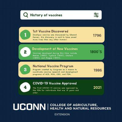 vaccine history infographic